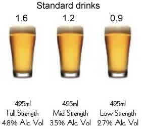 volume of pure alcohol in a drink how to calculate