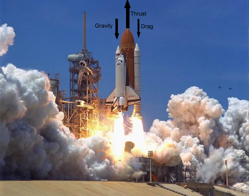 space shuttle aerodynamics - photo #30